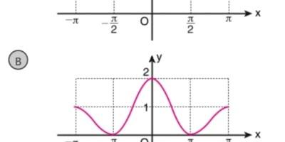 Matematik çok acil lutfen